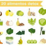 20 aliments détox pour nettoyer votre corps